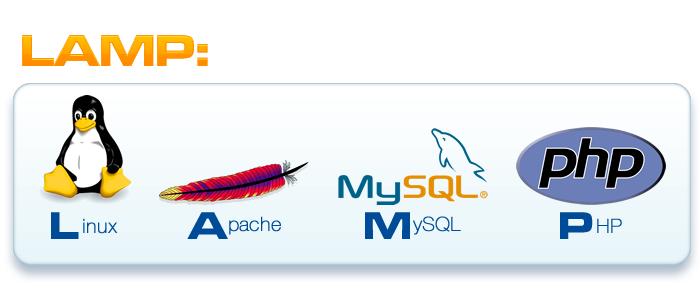 Hướng dẫn cấu hình Apache, MySQL, PHP (LAMP) trên Ubuntu 12.04
